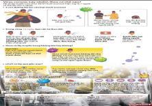 Bài học về niềm tin trong công tác phòng, chống dịch viêm đường hô hấp cấp do chủng mới virus corona 2019 (2019-nCoV)