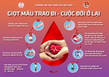Ngày hội Hiến máu tình nguyện đợt I - năm 2020